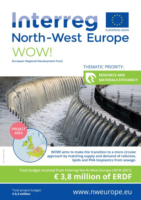 WOW! Interreg - European Union - Poster